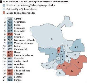 Mapa distritos madrid capital images frompo 1 for Mapa de codigos postales de madrid capital