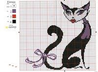 Гламурная черная кошка