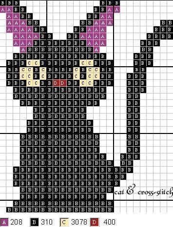 Просто коты: схемы вышивки крестом.