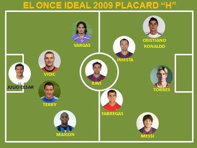 los mejores futbolista:
