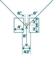 Major League Baseball Rules Project: Rule 2.00 BATTER\'S BOX