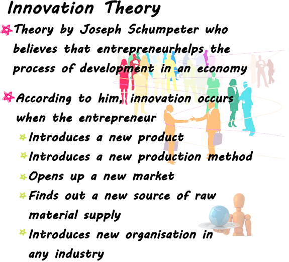 concepts and theories of entrepreneurship The evolution of entrepreneurship theory john stuart mill (1848) - an entrepreneur is a prime mover in the private enterprisethe entrepreneur is the fourth factor of production after land ,labor and capital.