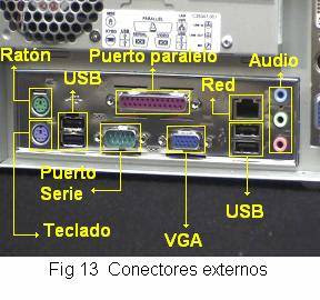 puertos ordenador