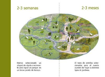 Batalla verde Alicante