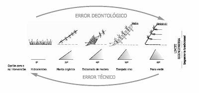 Normas Tecnológicas de Jardinería y Paisajismo NTJ