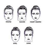 Se maquiller en fonction de la forme de son visage...