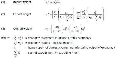 Расчет валютного курса
