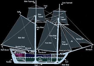 Ford xg wiring diagram #16 Ford Truck Radio Wiring Diagram ford falcon el workshop manual free download Car Wiring Diagrams