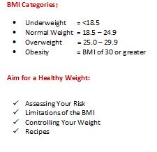Status Body Mass Index