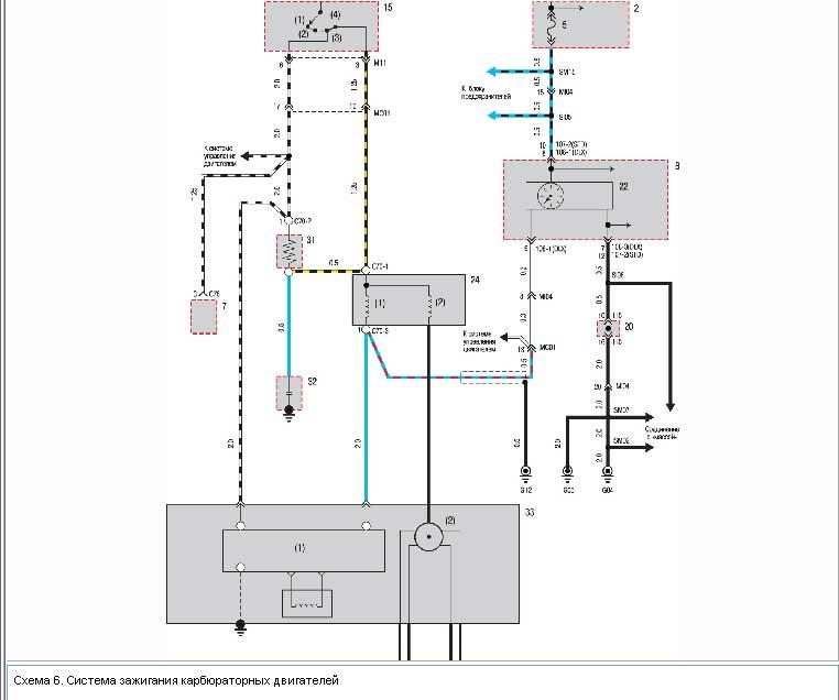 Hyundai Accent + эл. схемы