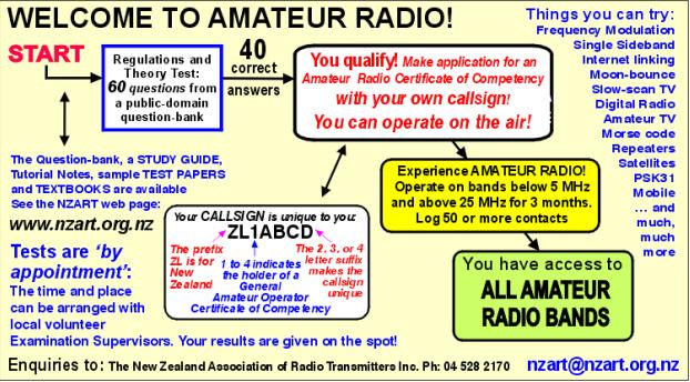 Cushcraft R70Manual - RADIOMANUAL