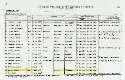 Samuel Keele endowment record Nauvoo Temple