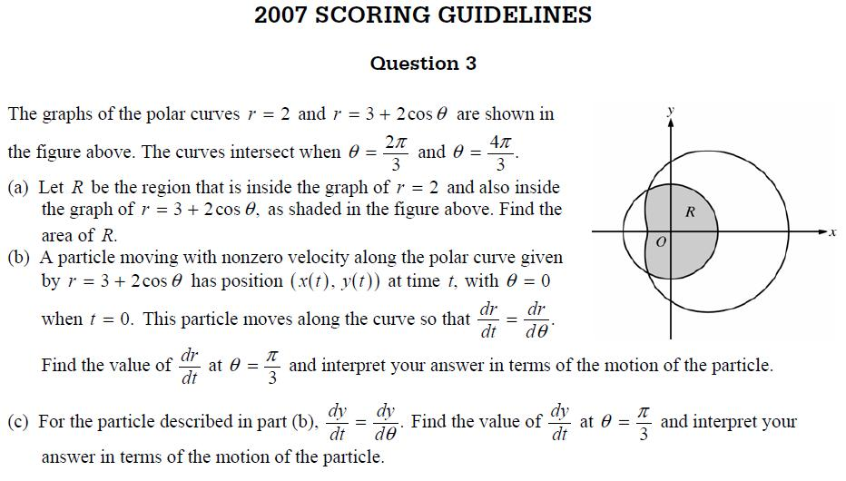 Randolph H.S. AP Calculus BC 09
