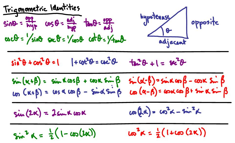 c3 trig questions C4 chapter 6 - integration in  you should already know the standard trig identities from c3 chapter 6  in most of the examples and questions you will meet,.