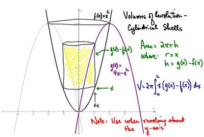 ap calculus bc review book