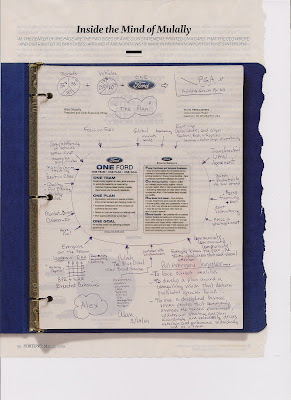 Alan Mulally's Mind Map Doesn't Include Lean?