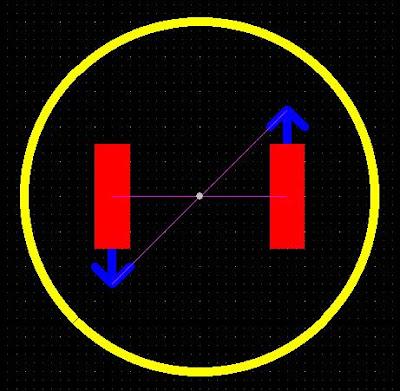 Configuracion diferencial