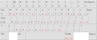 Hangul Tastaturlayout