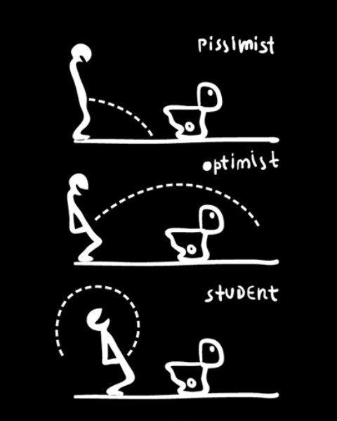 otimista pessimista e estudante
