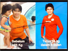 FAT to SLIM