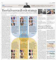 Gli economisti italiani per Il Sole 24 Ore