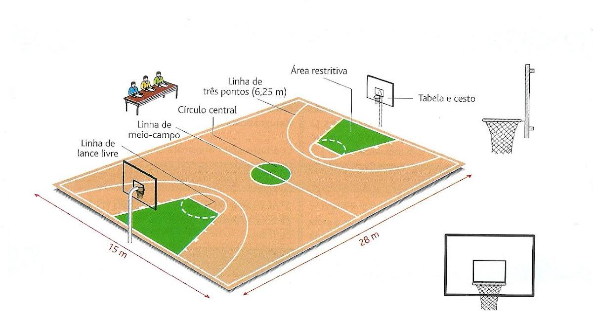 FÍSICA A MEXER: Campo de basquetebol