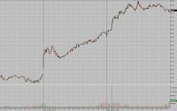 DIS+5 DIS&TPX: Massive Resistance (02.02.11)