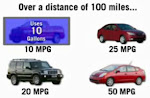MPG Illusion Video