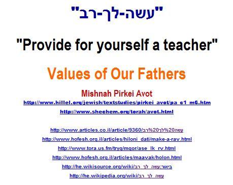 Provide for yourself a teacher