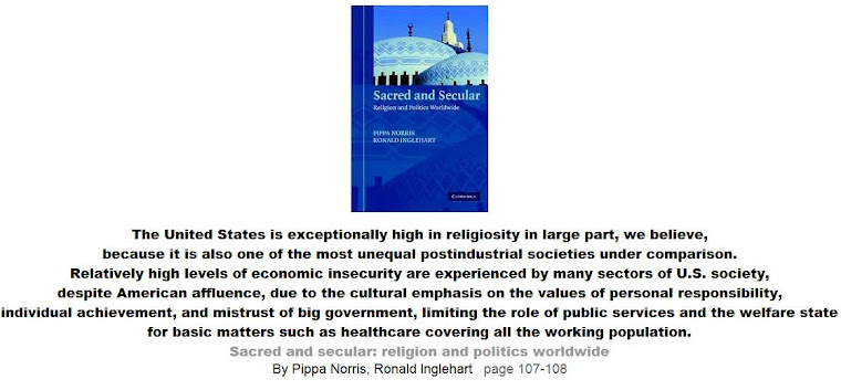 The United States is exceptionally high in religiosity