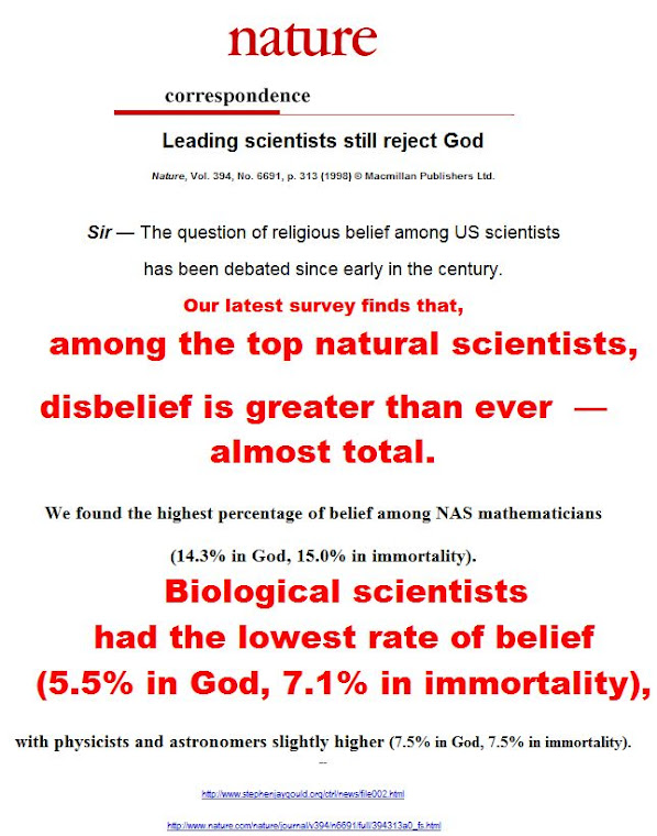 Among the top natural scientists disbelief is almost total