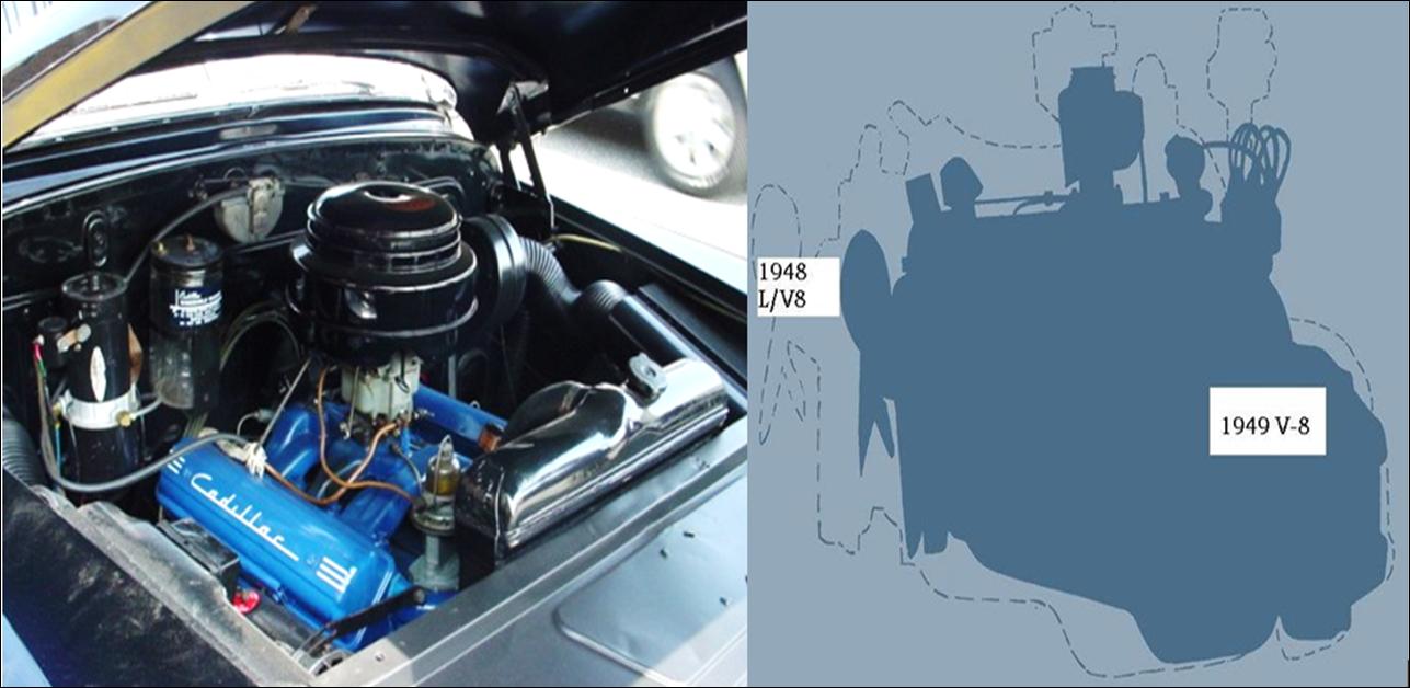 Obelisco Classic Car Club Cali Colombia La Historia Del Cadillac De 1949 V8 Engine Motor 331 Ci 160 Hp