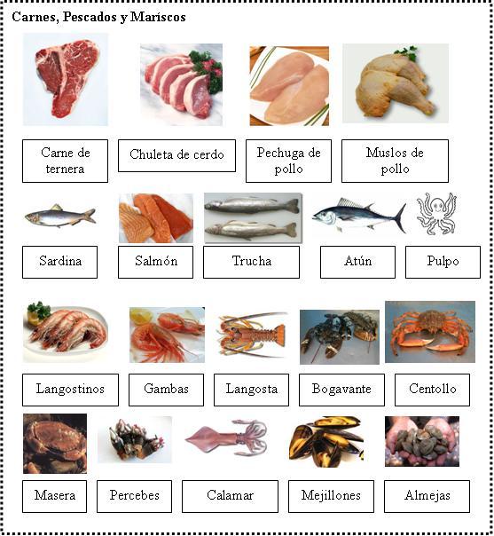 Spanish lessons lecciones de espa ol 18 alimentos y for A comer en frances