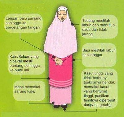 Image result for jenis perempuan bertudungyang berdosa