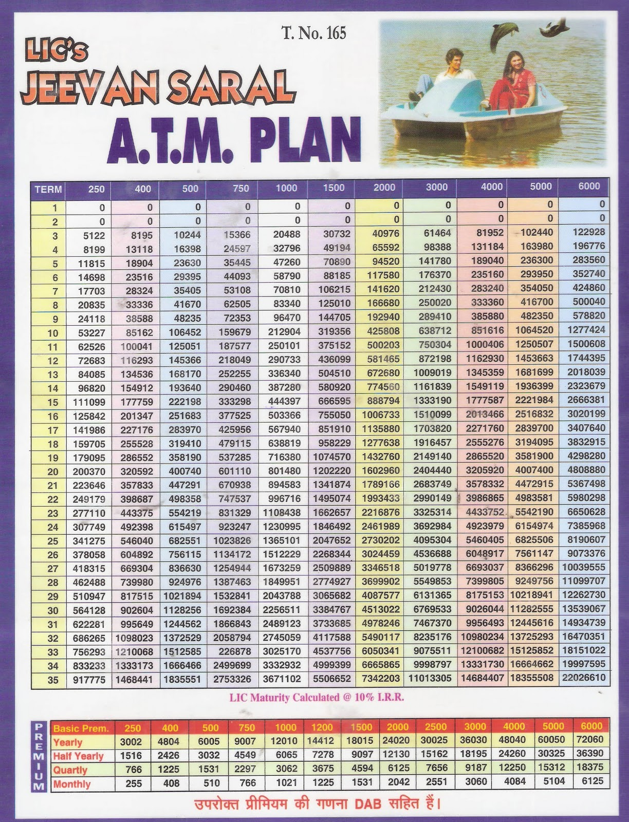 Lic Jeevan Saral Atm Plan Maturity Calculator