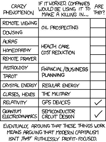 And once again, <b>xkcd</b> nails it: