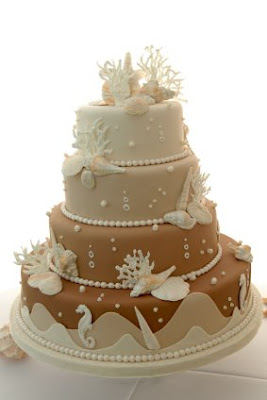 Prices of Wedding Cakes