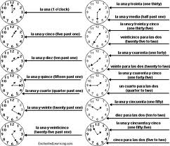 how to ask the time in spanish — Science Leadership Academy ...