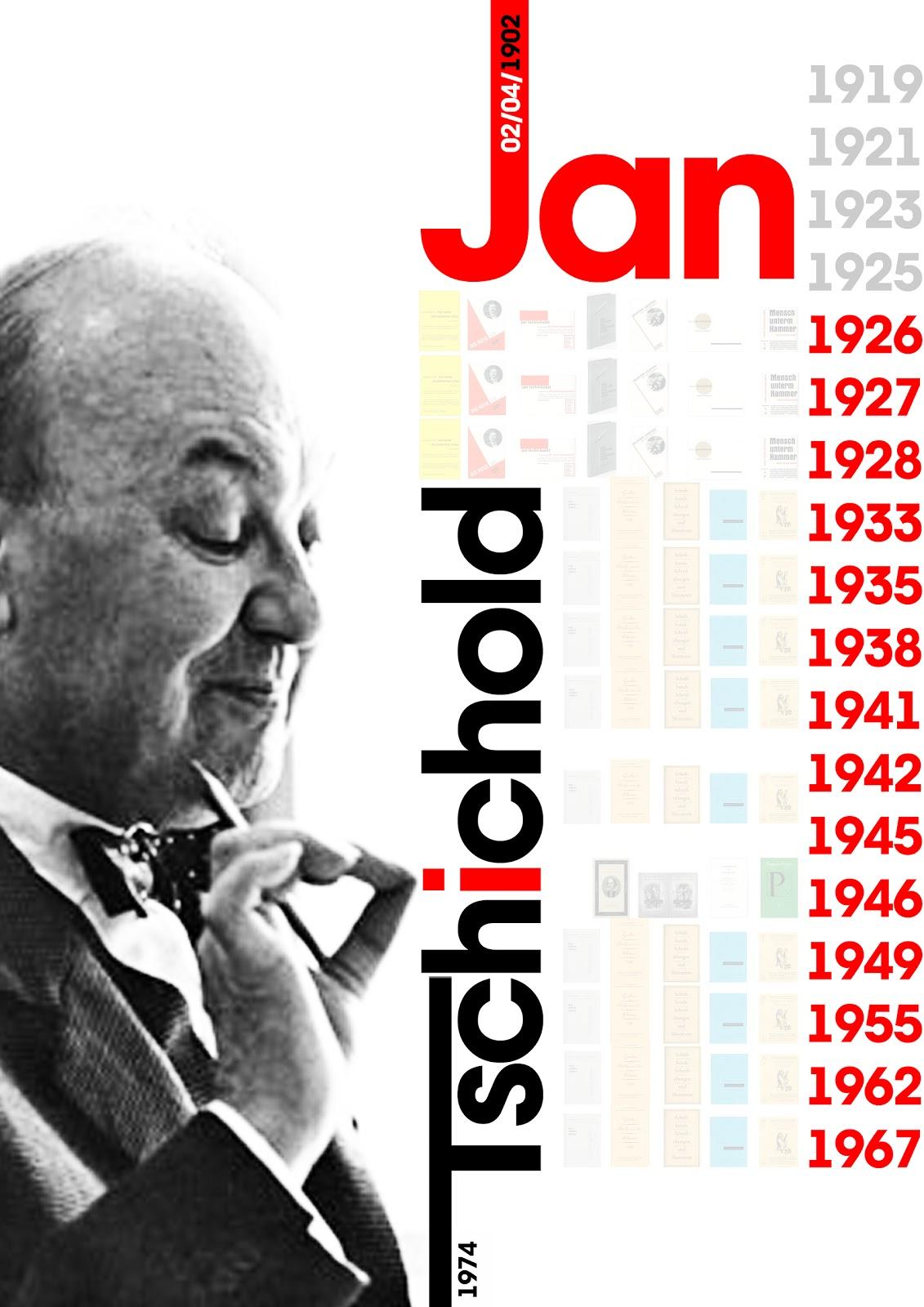 Swifty s Academic BlogJan Tschichold Posters