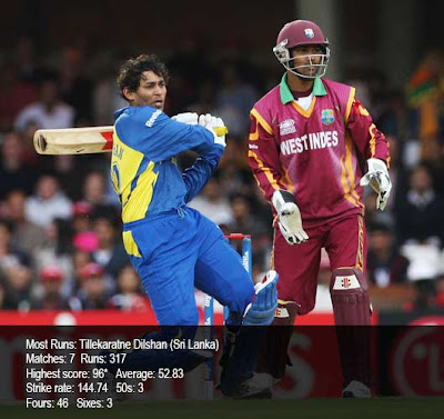 Dilshan the Man of the Match in the T20 World Cup