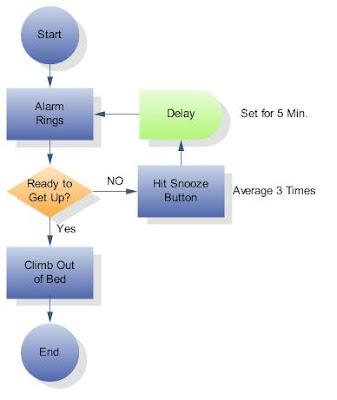Process-Flowchart image