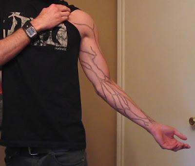 Anatomical Tattoos