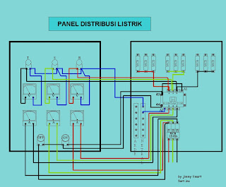 Wiring panel listrik appghsr installation of electrical panels distribution panel rh dosooce blogspot com cara wiring panel listrik gambar wiring asfbconference2016 Gallery