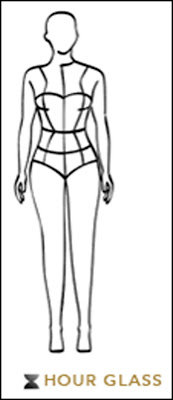 Female Figure Types. What's your's ???