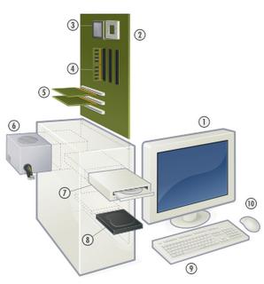 partes de  una computadora con imagenes