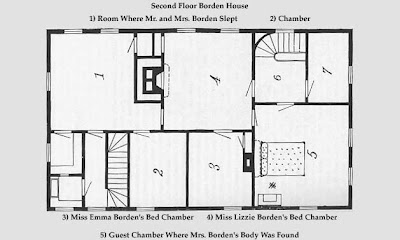 floor plans for funeral homes