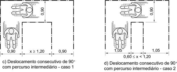 Largura Minima Para Banheiro De Deficiente : Do cadeirante medidas para nbr