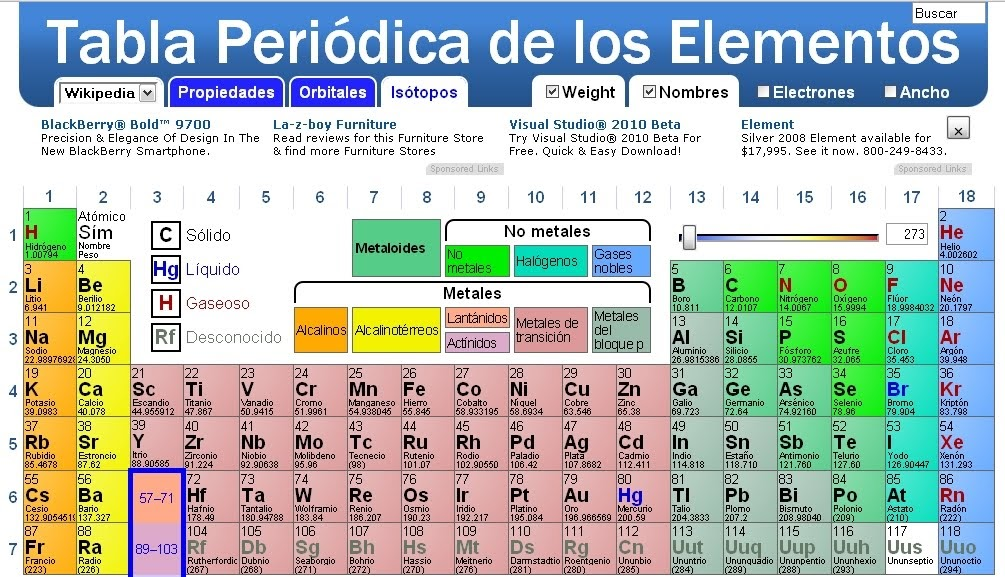 Tabla periodica de los elementos virtual images periodic table and tabla periodica de los elementos virtual image collections tabla periodica de los elementos virtual gallery periodic urtaz Image collections