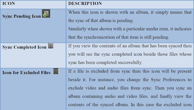 posted by VJ : How to check Backup/Sync Status and use other controls related to Synchronization Activities in Adobe Photoshop Elements: Adobe, Adobe Photoshop Elements, www.photoshop.com, Status, Organizer,: You will see various sync icons attached to media items and albums present in a catalog that are marked for sync. It will be helpful to understand the meaning of each of these: