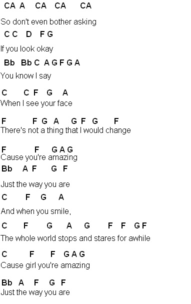 Flute Sheet Music Just The Way You Are